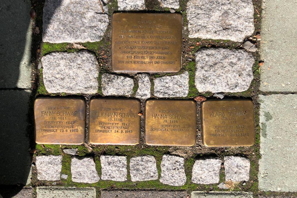 Stolpersteine Rechneigrabenstraße 18
