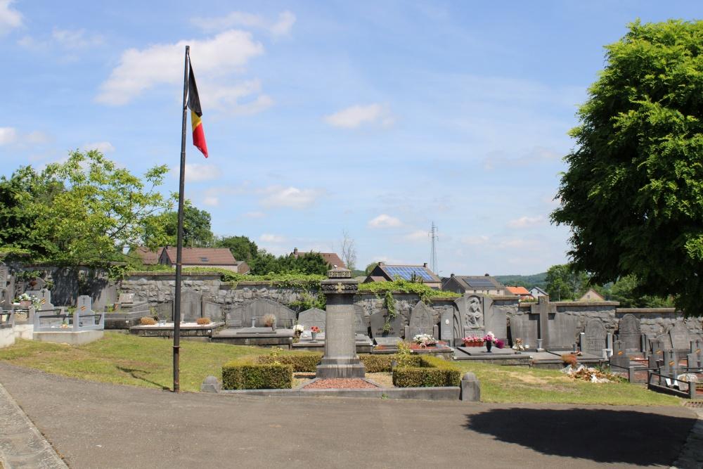 Oorlogsmonument Begraafplaats Wanze
