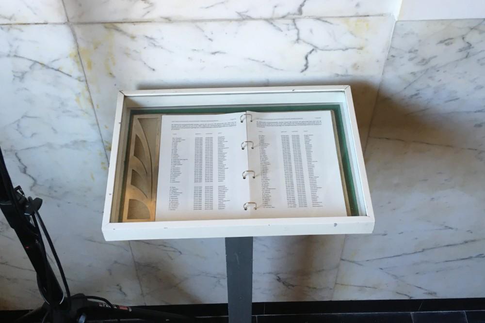 Registry Victims 1940-1945 Hilversum
