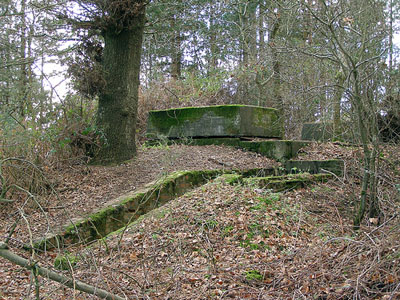 RAF Battle Headquarters Ibsley