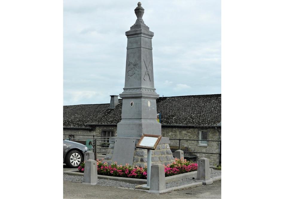 War Memorial Chapois