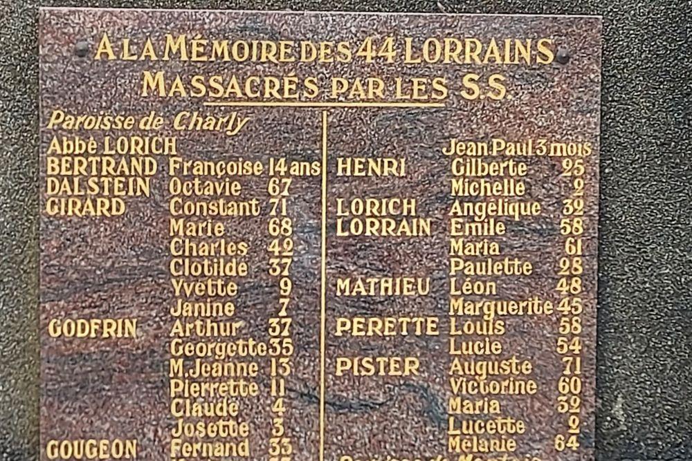 Monument Slachtoffers uit Lorraine Oradour-sur-Glane