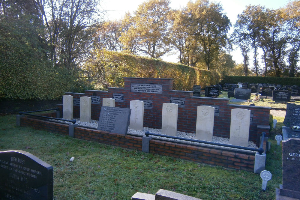 Commonwealth War Graves Protestant Cemetery Opende