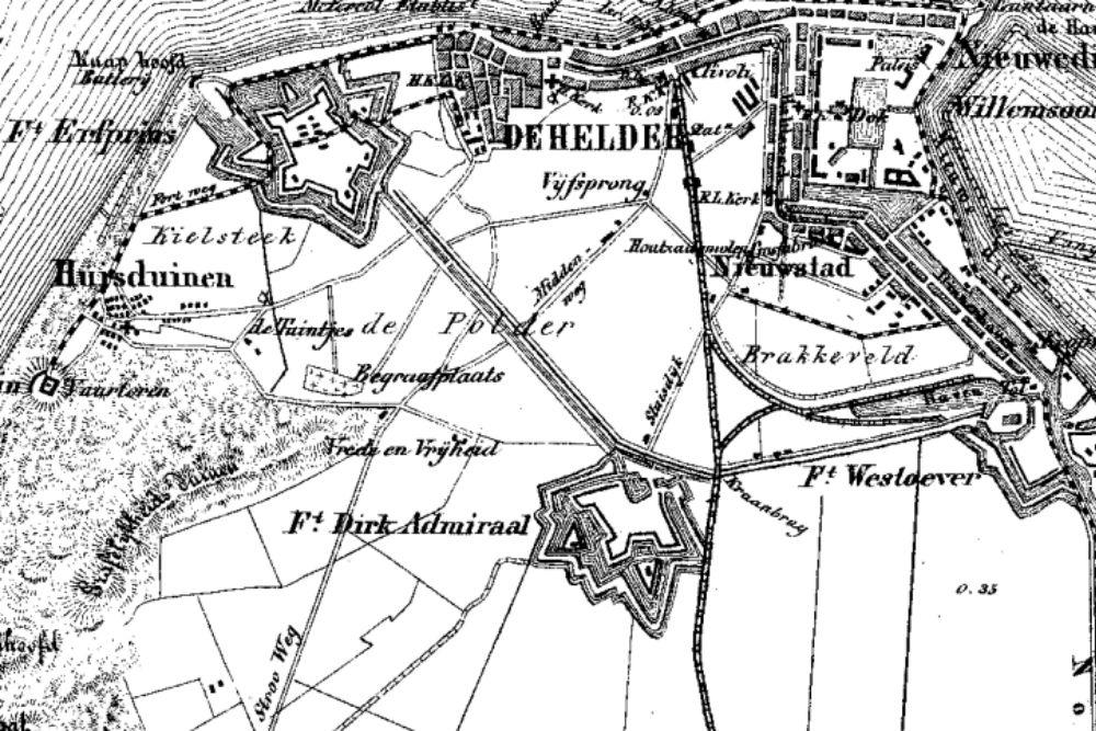 Bunkermuseum Fort Dirks Admiraal Den Helder