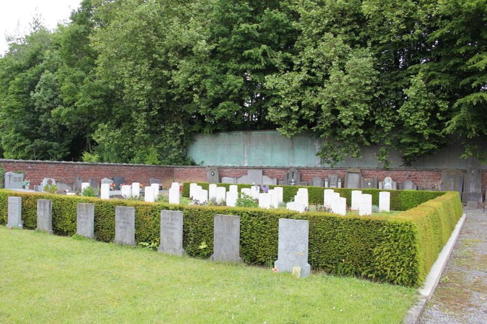 Oorlogsgraven van het Gemenebest Froyennes