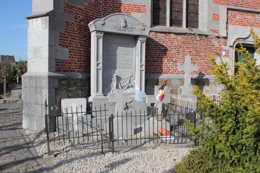 War Memorial Bassilly
