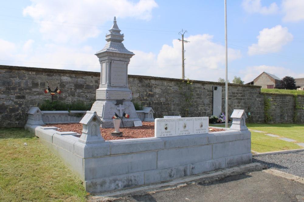 Belgische Oorlogsgraven Huccorgne
