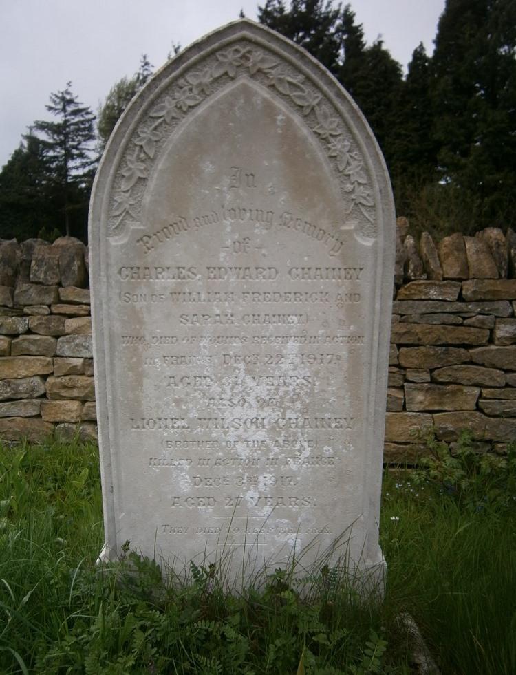 Commonwealth War Graves Blockley Church Cemetery