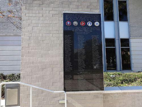 War Memorial Alachua County