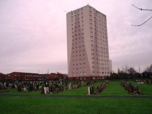 Oorlogsgraven van het Gemenebest Thorntree Roman Catholic Cemetery