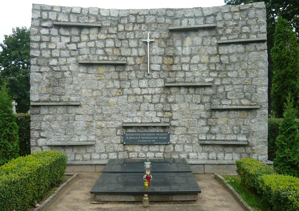 Massagraven Slachtoffers 1914-1921