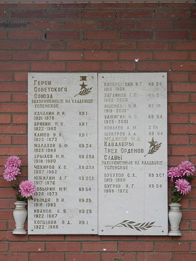 Plaque Heroes of the Soviet Union