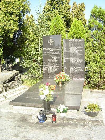 Symbolic Grave Victims Katyn