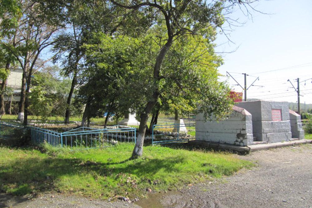 Mass Grave Victims White Guard