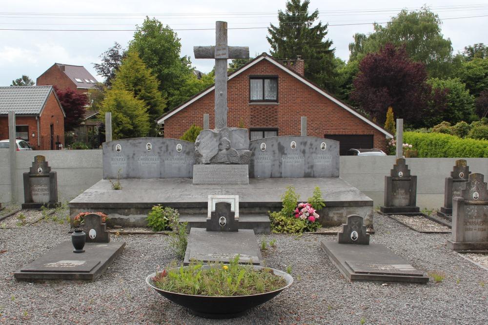 Gravestone First World War Blandain