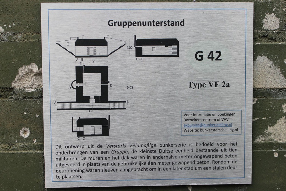 German Radarposition Tiger - Gruppenunterstand Type VF2a