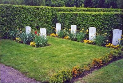 Commonwealth War Graves Malmo (Mun. Cemetery)