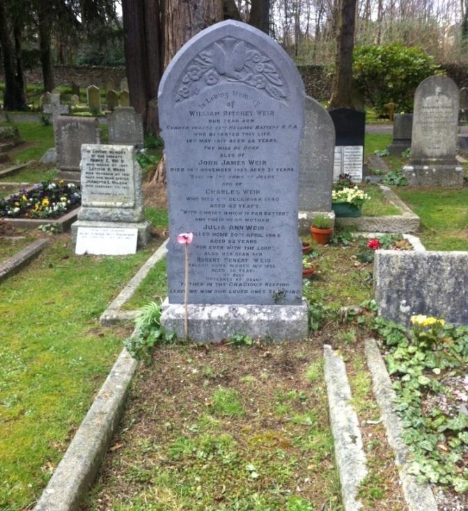 Commonwealth War Graves St. Patrick Church of Ireland Churchyard