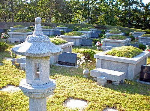 Begraafplaats Massamoord No Gun Ri