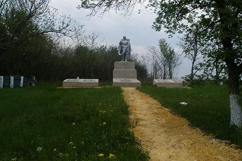 Mass Grave Soviet Soldiers Pshenychne
