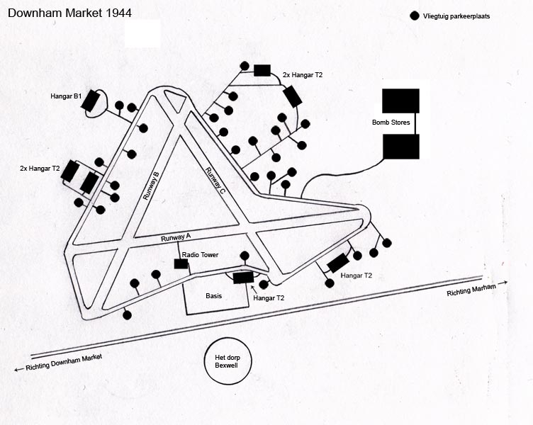 RAF-basis Downham Market